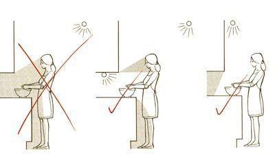 Как сделать правильно освещение